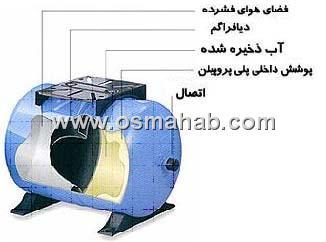 مخزن دستگاه تصفیه آب الیتک
